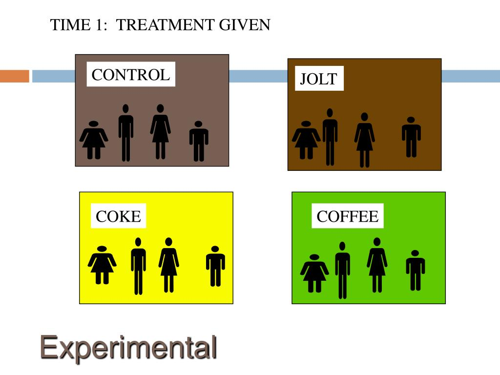 TIME 1:  TREATMENT GIVEN