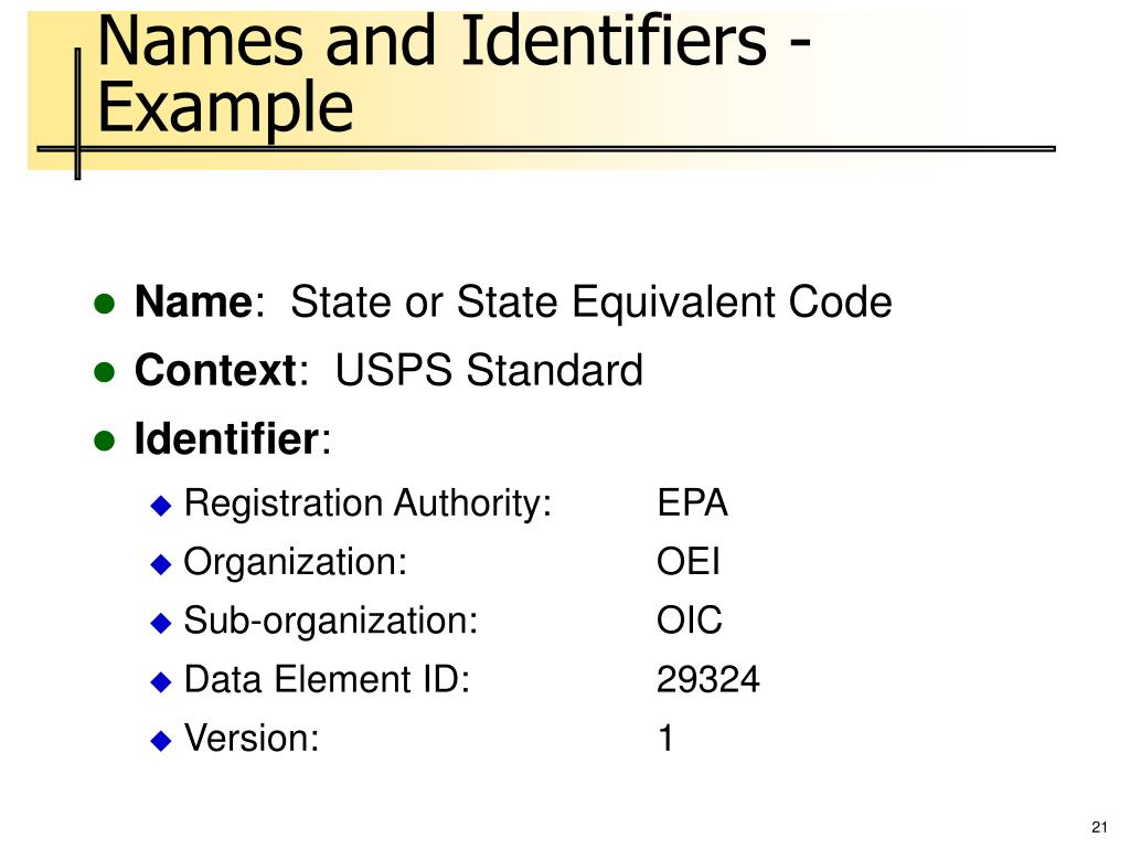 Names and Identifiers - Example