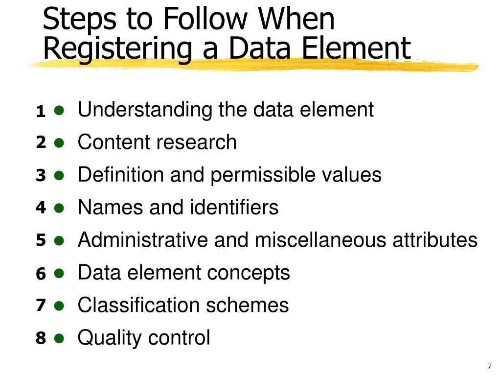 Steps to Follow When Registering a Data Element