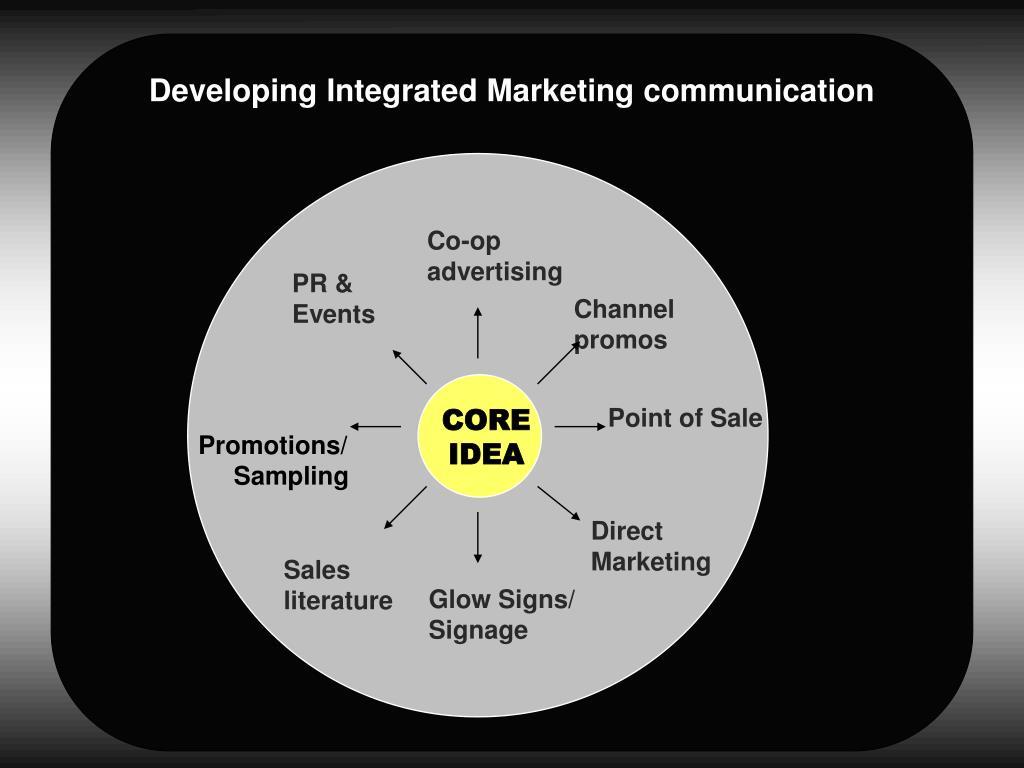 Developing Integrated Marketing communication