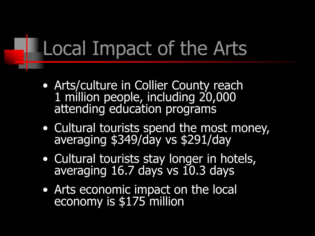 Local Impact of the Arts