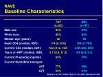 rave baseline characteristics
