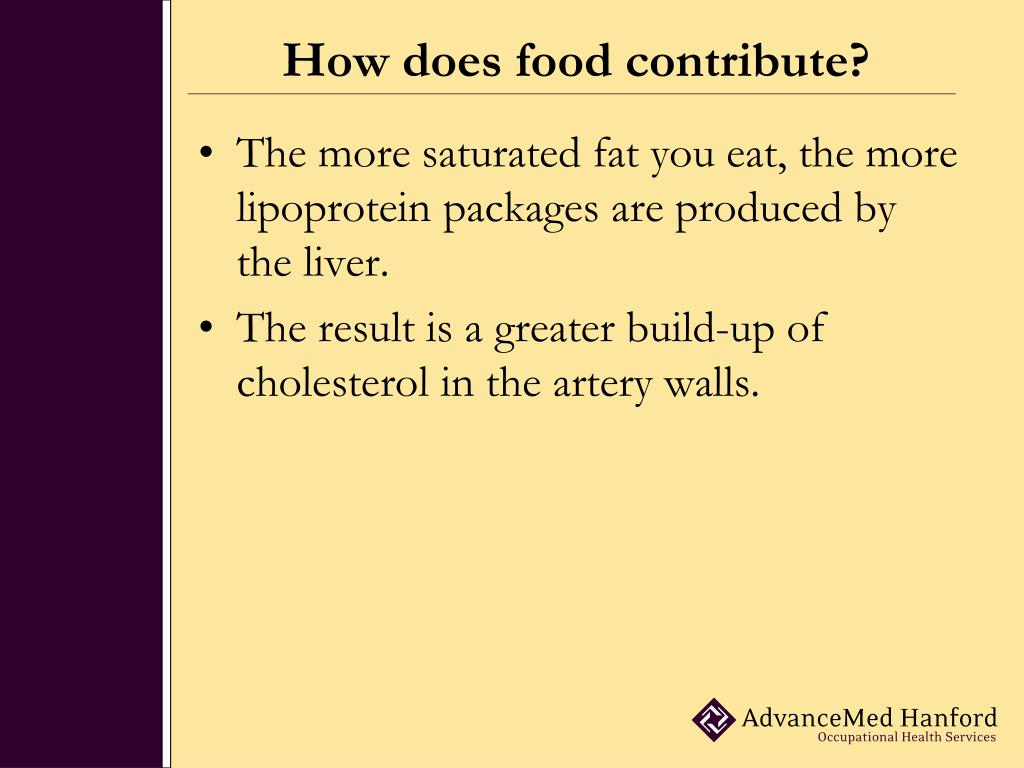 How does food contribute?