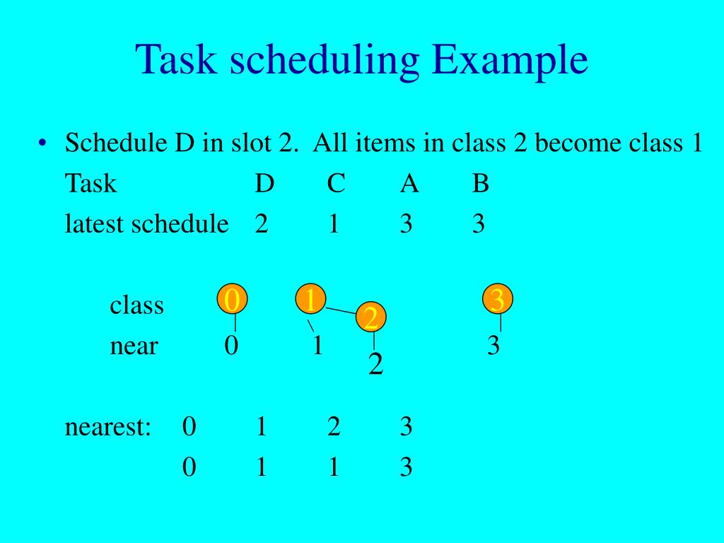 Task scheduling Example