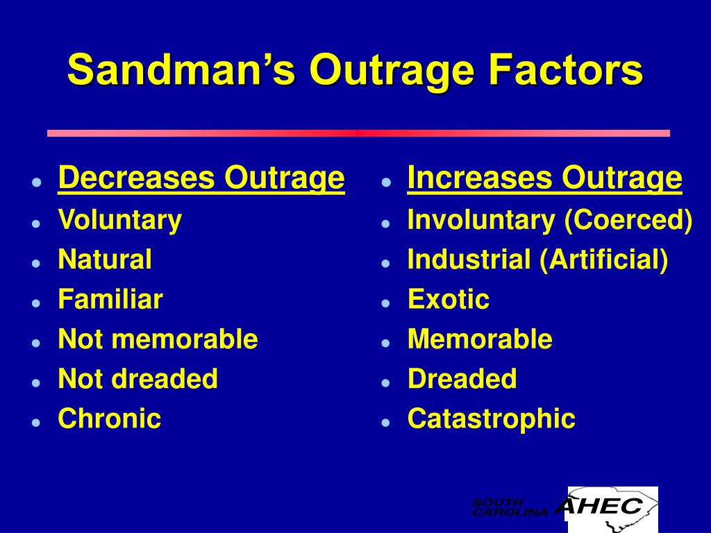 Decreases Outrage
