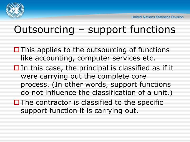 outsourcing it functions essay Human resources outsourcing refers to the practice of contracting a third-party organization to handle some or all of a business's hr tasks and when small business owners or hr professionals consider outsourcing hr, they want to consider who else is outsourcing, what functions can be outsourced.