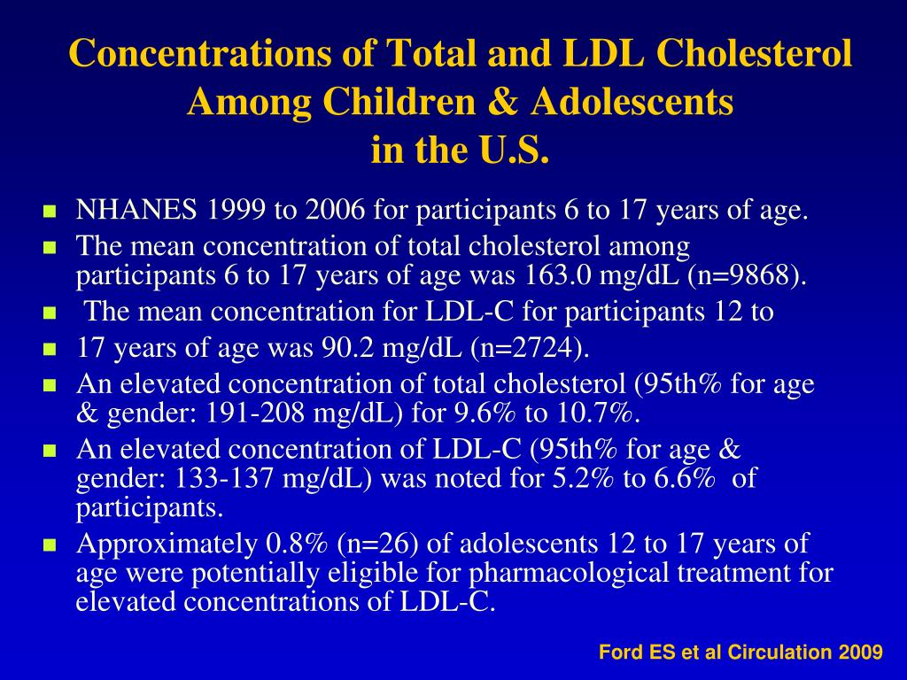 Concentrations of Total and LDL Cholesterol Among Children & Adolescents