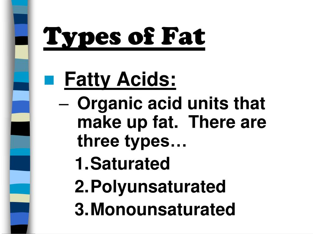 Types of Fat