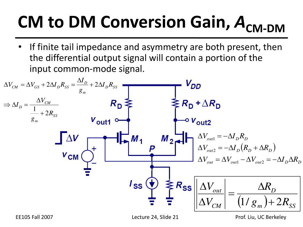 CM to DM Conversion Gain,