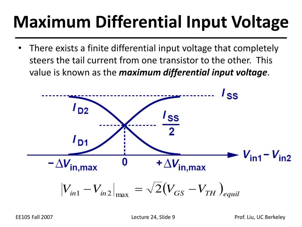 Maximum Differential Input Voltage