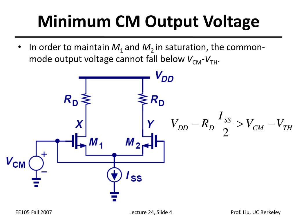 Minimum CM Output Voltage