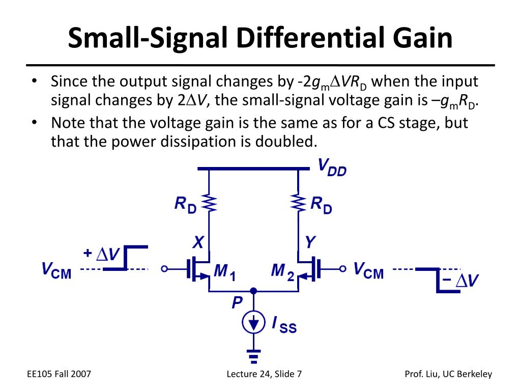 Small-Signal Differential Gain