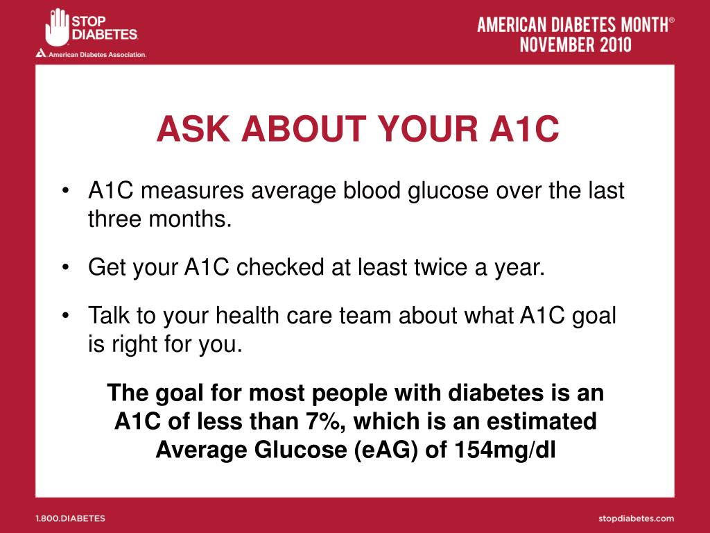 ASK ABOUT YOUR A1C