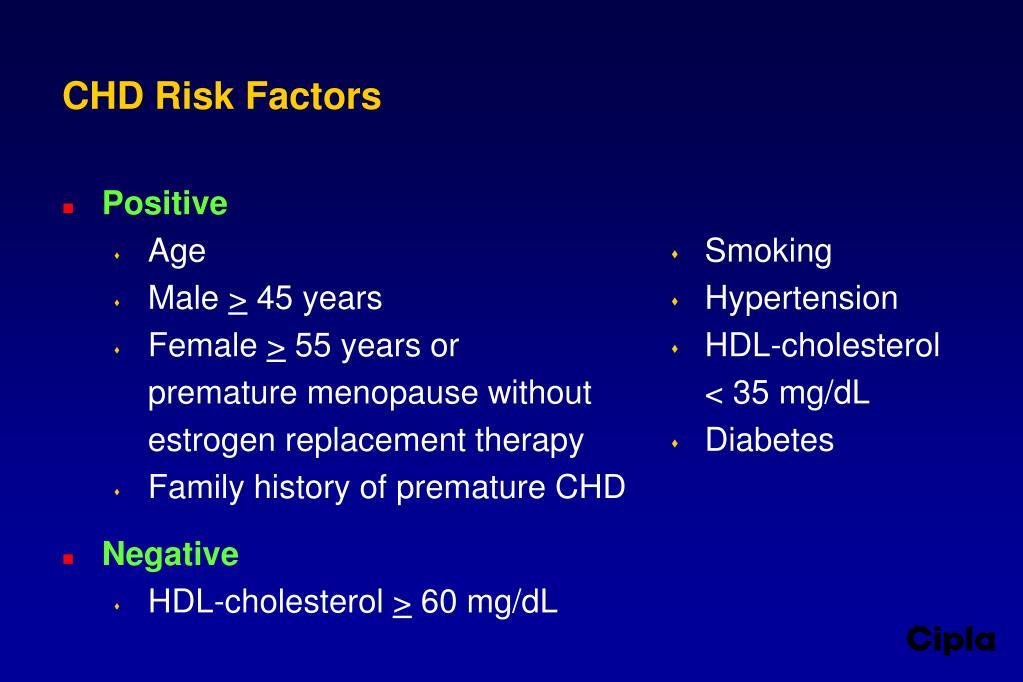 CHD Risk Factors