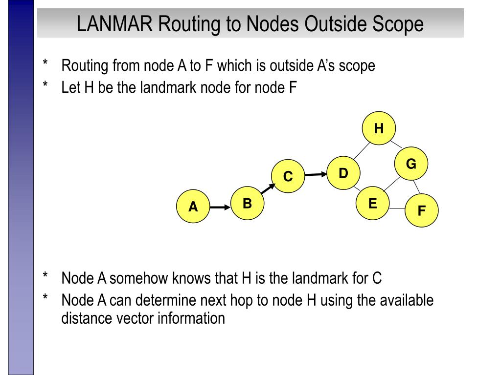 LANMAR Routing to Nodes Outside Scope