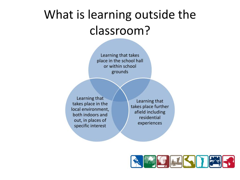 What is learning outside the classroom?