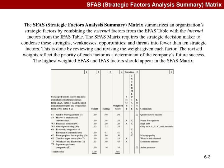 external factor analysis summary