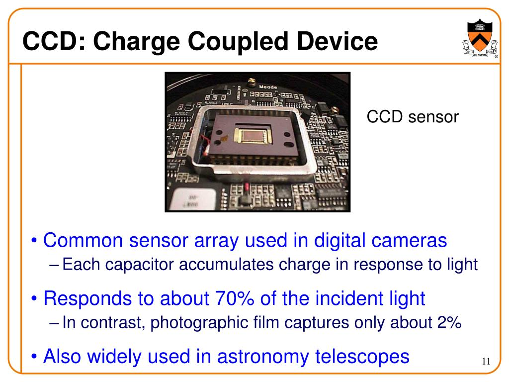 CCD: Charge Coupled Device