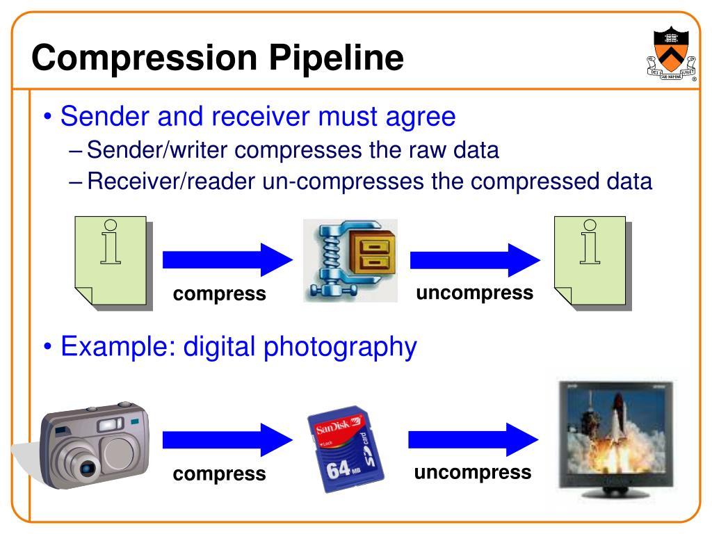 Compression Pipeline