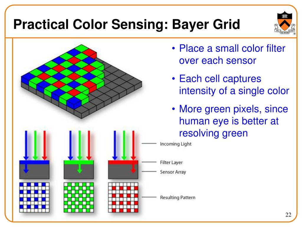 Practical Color Sensing: Bayer Grid