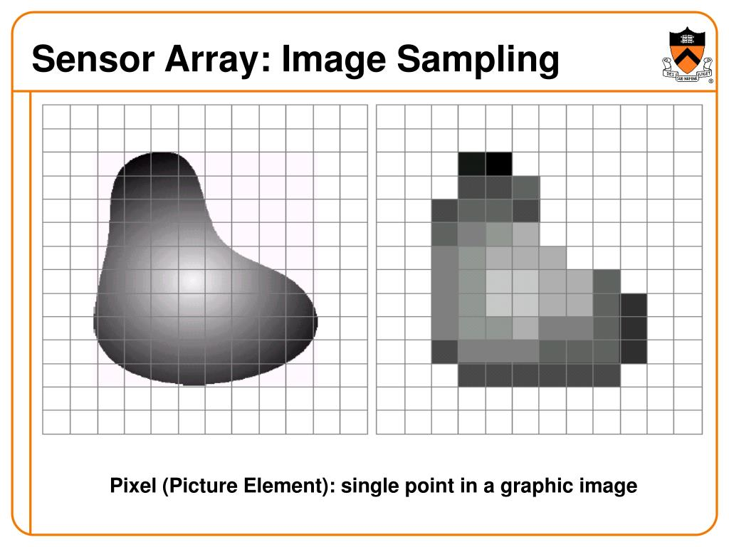 Sensor Array: Image Sampling