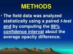 methods25