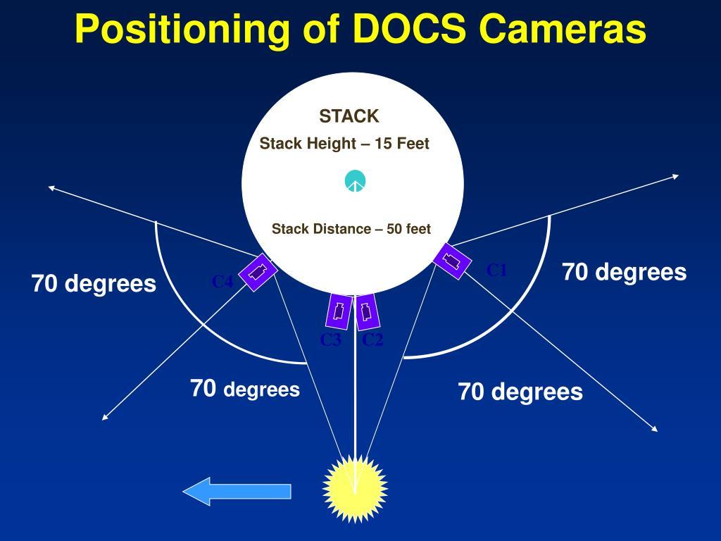 Positioning of DOCS Cameras