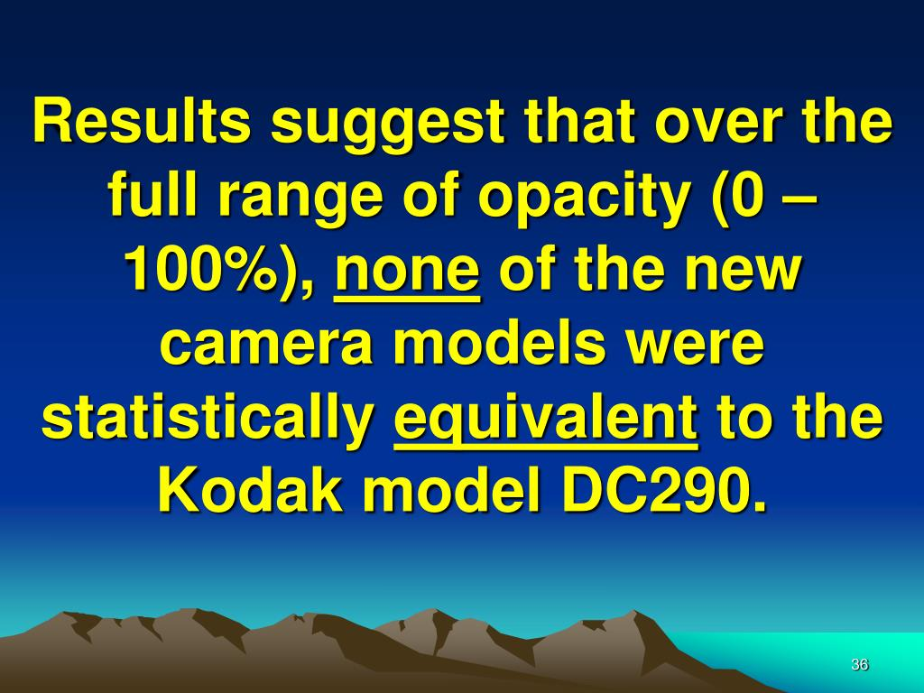 Results suggest that over the full range of opacity (0 – 100%),