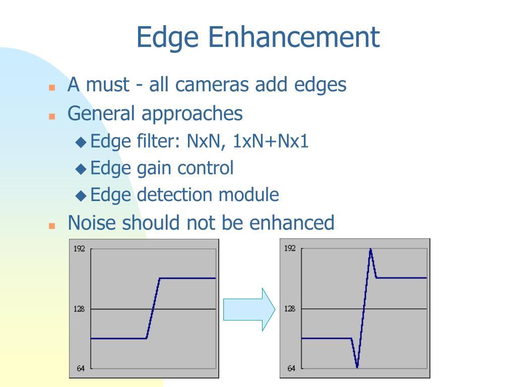 Edge Enhancement