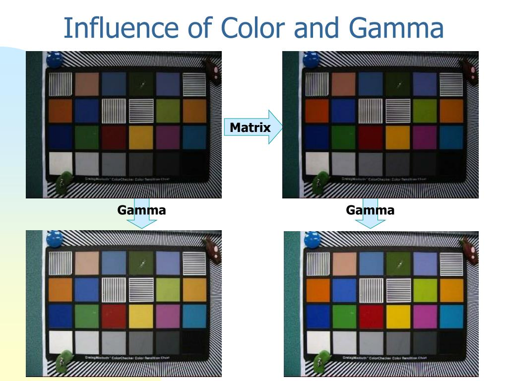 Influence of Color and Gamma