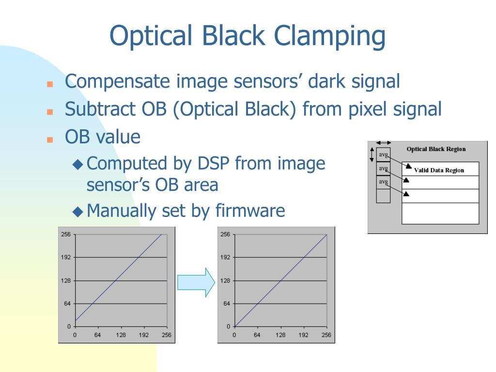 Optical Black Clamping