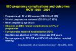 ibd pregnancy complications and outcomes mcw 1998 2004
