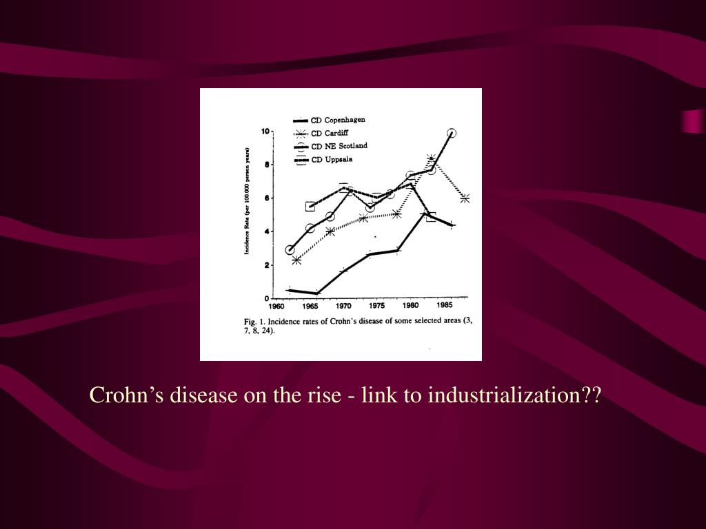Crohn's disease on the rise - link to industrialization??