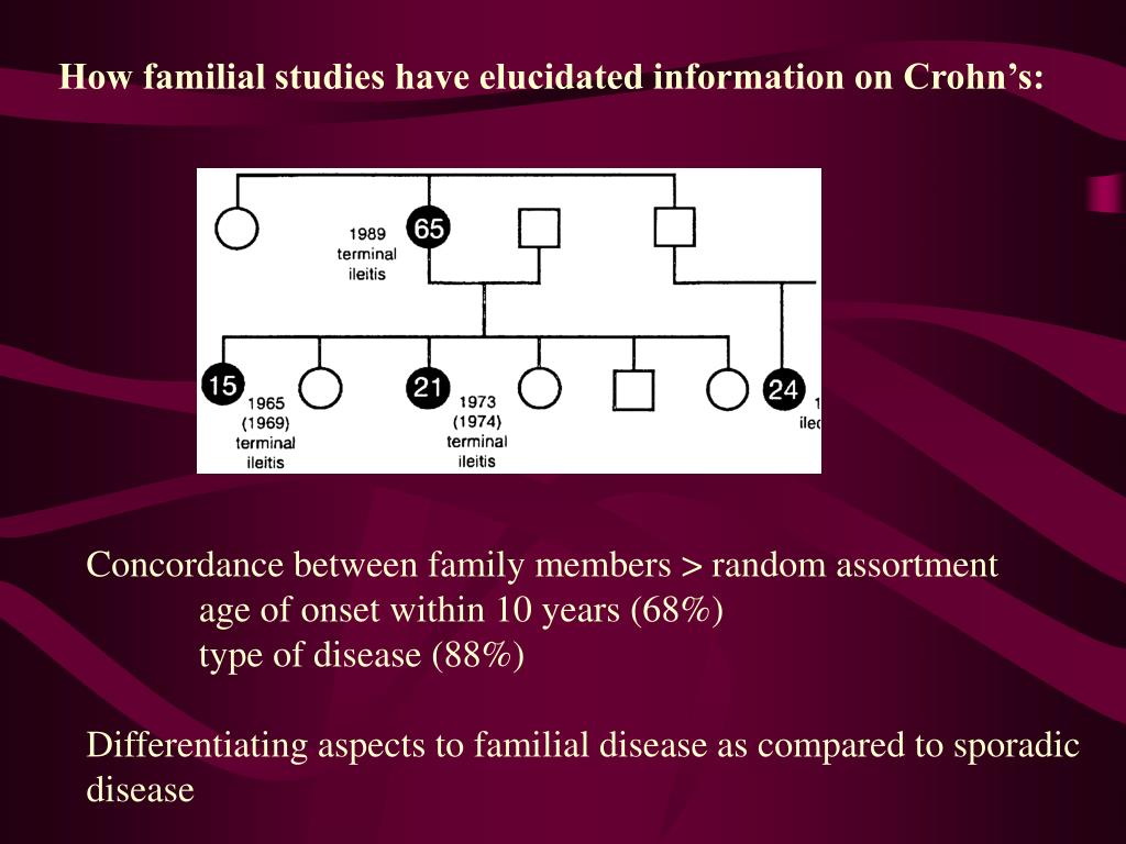 How familial studies have elucidated information on Crohn's: