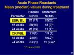 acute phase reactants mean median values during treatment