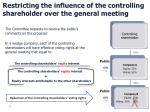 restricting the influence of the controlling shareholder over the general meeting
