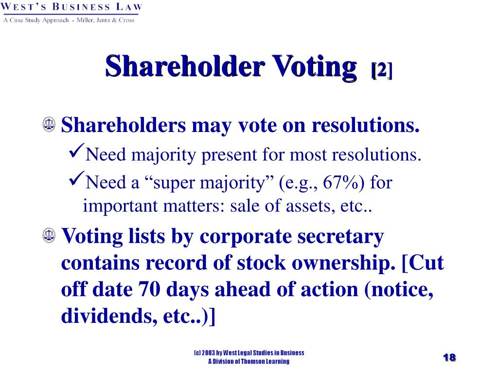 Shareholders may vote on resolutions.