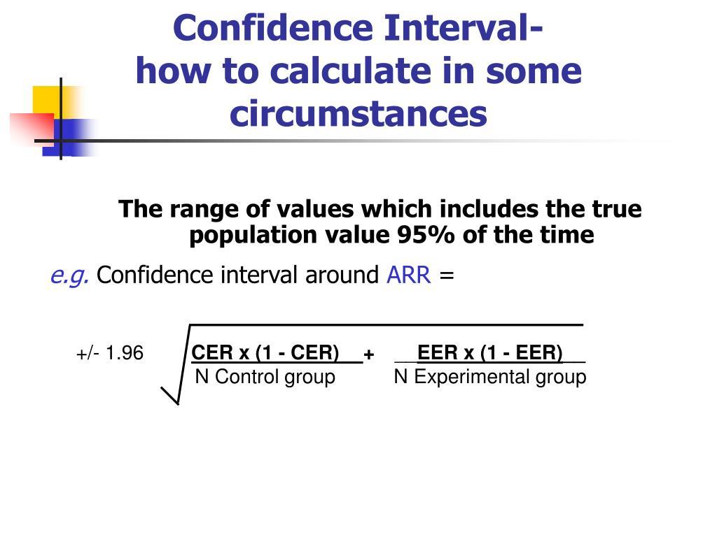 Confidence Interval-