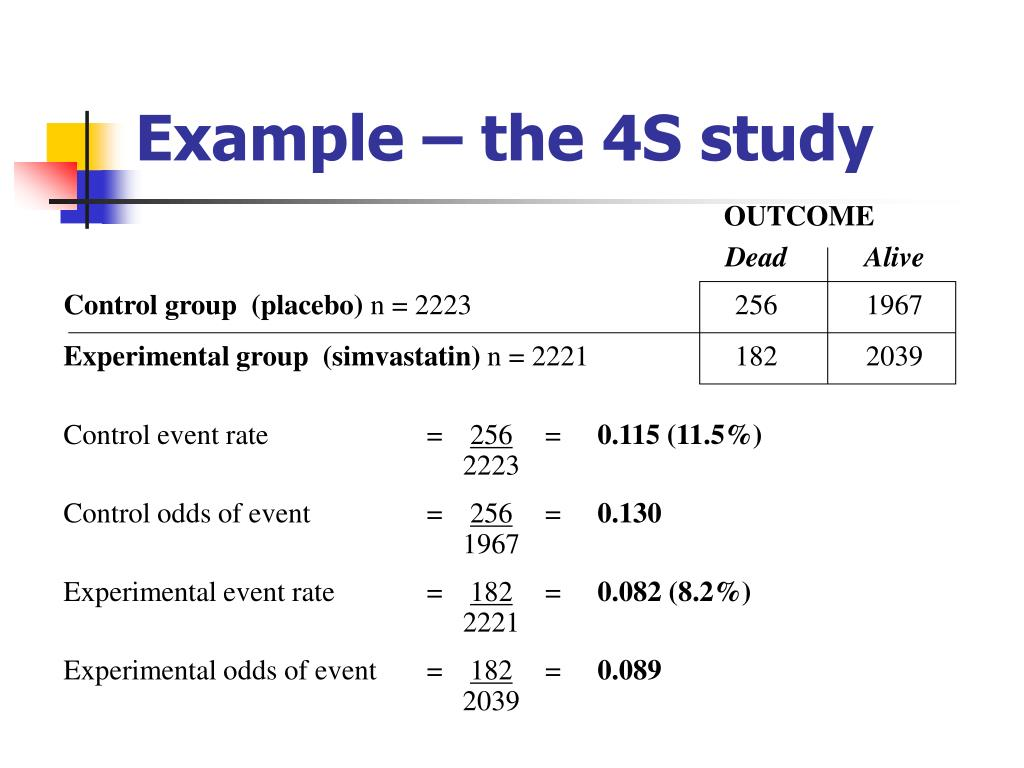 Example – the 4S study