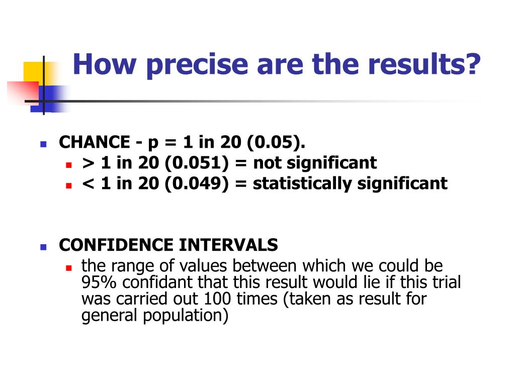 How precise are the results?