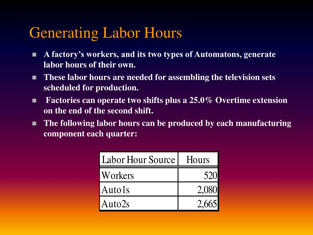 Generating Labor Hours