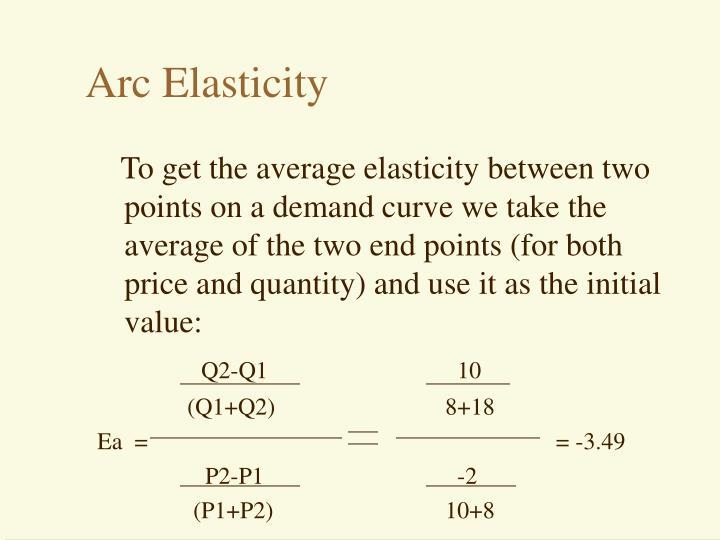 Arc Elasticity