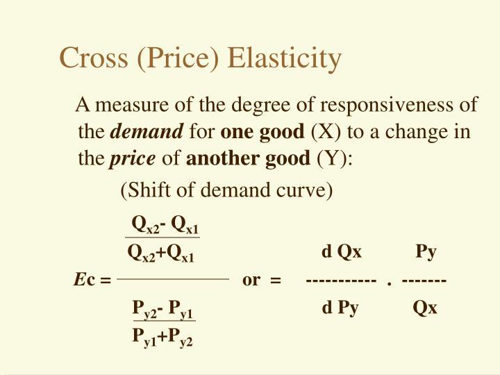 Cross (Price) Elasticity