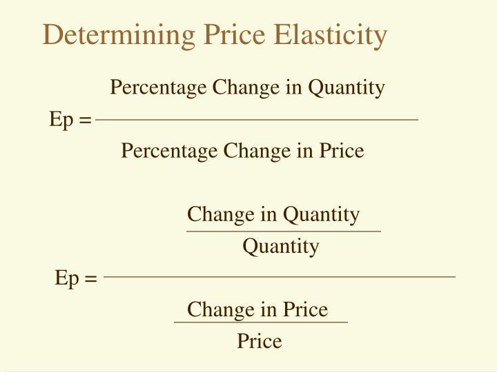 Determining Price Elasticity