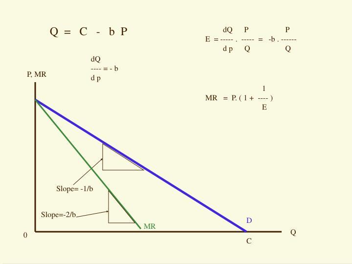 Q  =   C   -   b  P