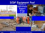 icdp equipment pool organized by operational support group at gfz