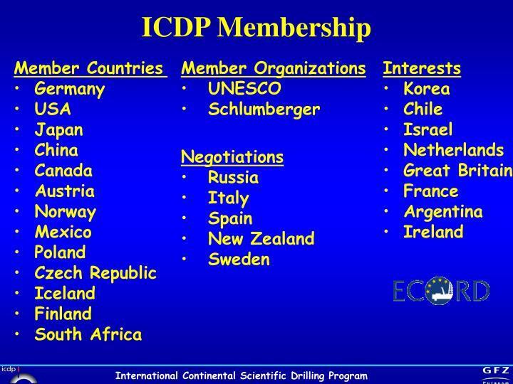 ICDP Membership