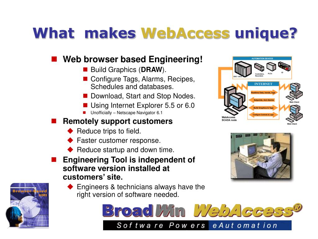 Ppt Webaccess Hmi Scada Software Product Overview