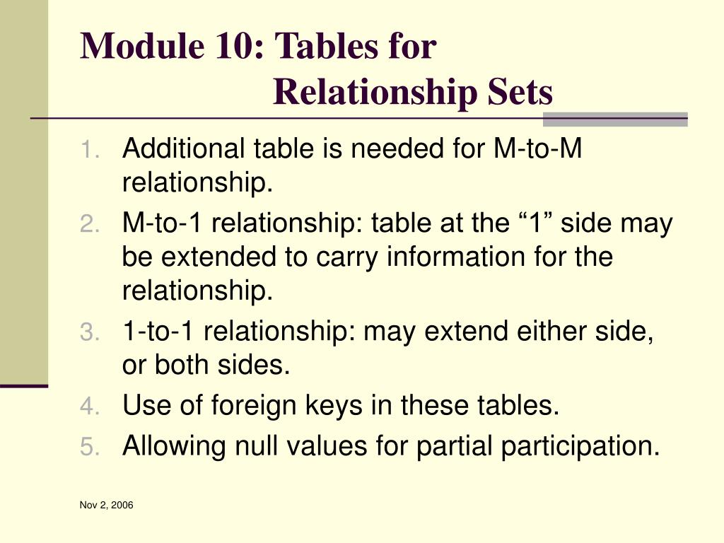Module 10: Tables for