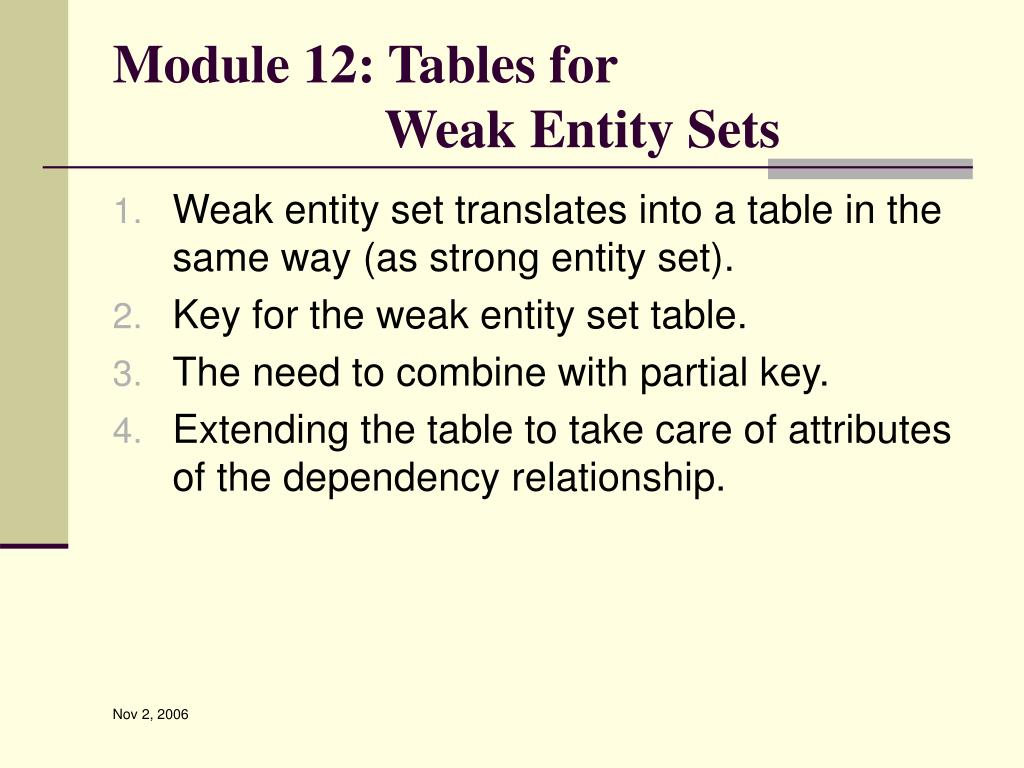 Module 12: Tables for
